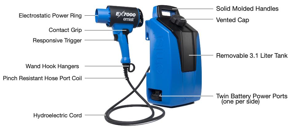 Emist EX 7000 Details